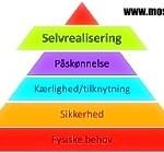 Selvrealisering- fri for mindreværd - www.mosaic.dk